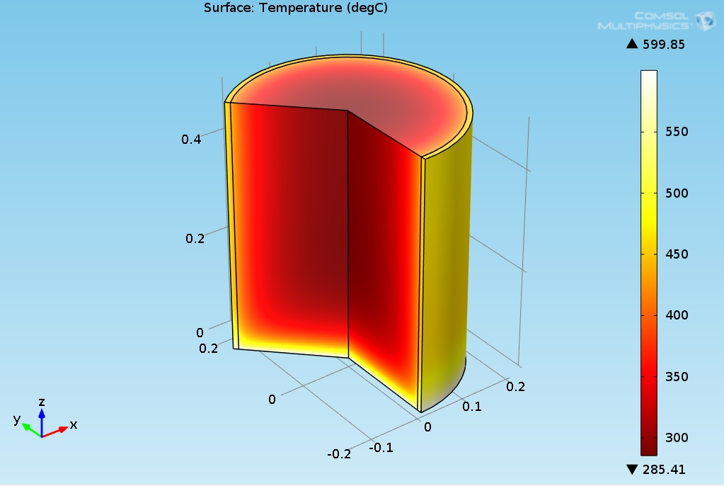 3D plot of the reformer temperature field obtained for lower heat flux