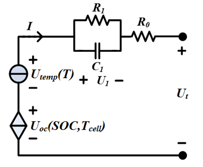 Circuit model of temperature-dependent ECM of a battery cell