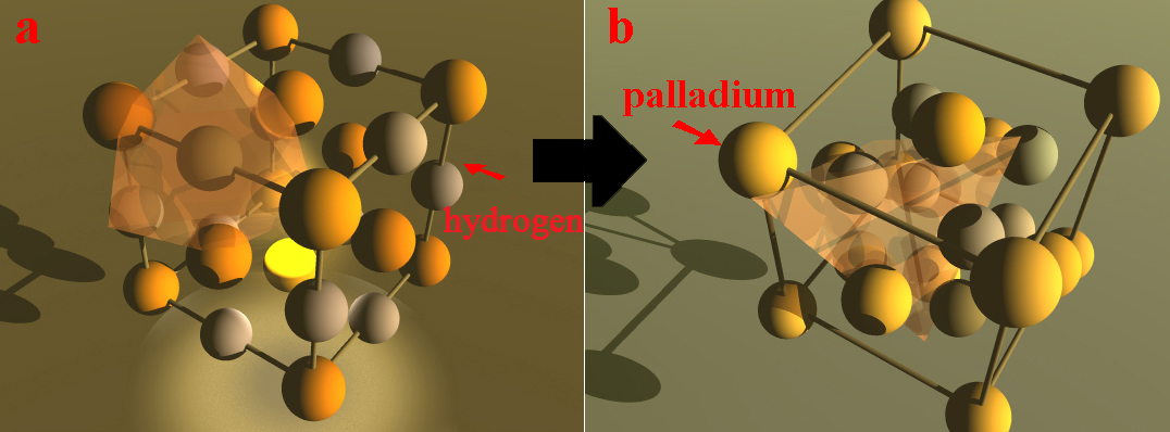 Model based on weaker cohesion force